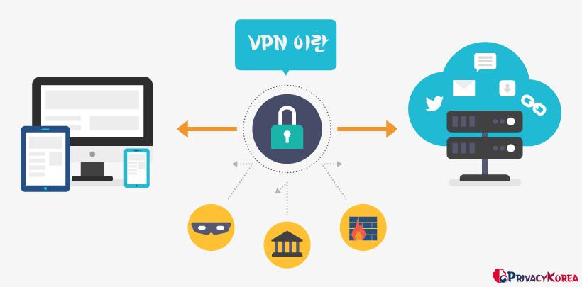 VPN 이란